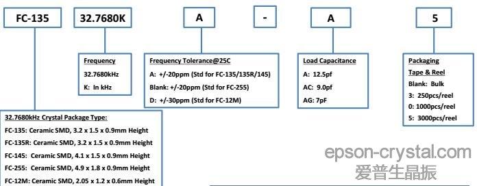 FC135 32.768khz贴片晶振型号命名规则